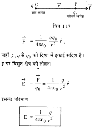 RBSE 12 Physics Solutions In Hindi