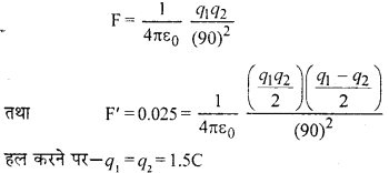 RBSE Solutions For Class 12 Physics In Hindi