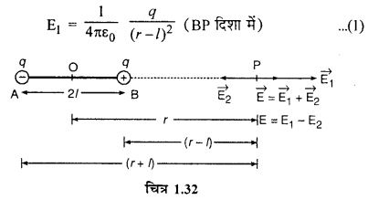 Physics Solution Class 12 RBSE
