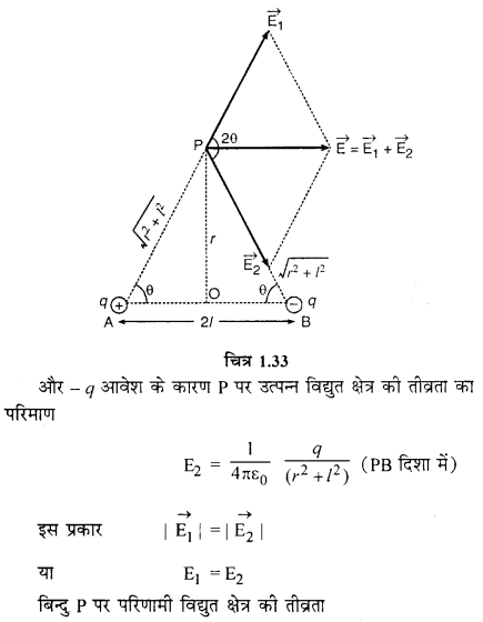 RBSE Class 12 Physics Solutions