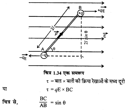 Class 12 RBSE Physics Solution