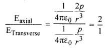 RBSE 12th Physics Solution