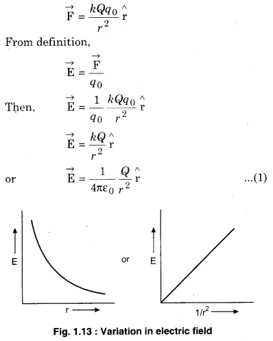 12th Physics RBSE Solutions Electric Field