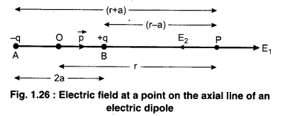 Physics Class 12 Chapter 1 Questions And Answers Electric Field