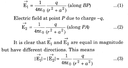 Physics RBSE Class 12 Electric Field