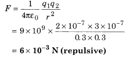 12 RBSE Physics Solution Electric Field