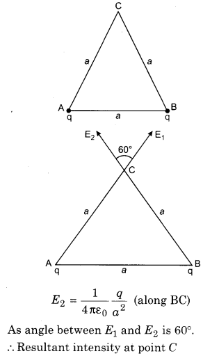 RBSE Solutions For Class 12 Physics In Hindi Electric Field