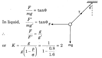 RBSE Class 12 Physics Chapter 1 Notes Electric Field