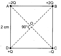 RBSE Class 12 Physics Solution Electric Field