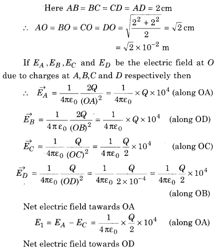 RBSE Class 12th Physics Electric Field