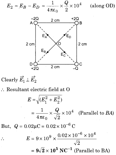 Physics Class 12 Chapter 1 Electric Field