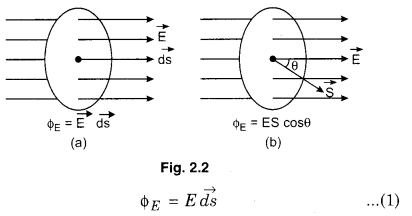 Class 12 Physics RBSE Solutions RBSE Solutions