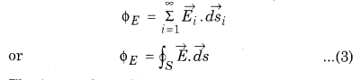 Physics Class 12 RBSE Solutions RBSE Solutions