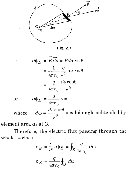 RBSE Solutions Physics Class 12  Chapter 2 Gauss's Law and its Applications