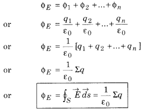 RBSE Solution Class 12th Physics Chapter 2 Gauss's Law and its Applications