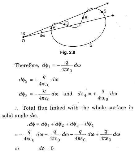 Gauss Law Definition Class 12 RBSE Solutions