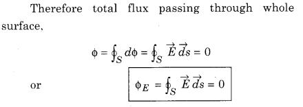 Gauss Law Formula Class 12 RBSE Solutions