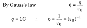 Gauss Law And Its Application Class 12 RBSE Solutions