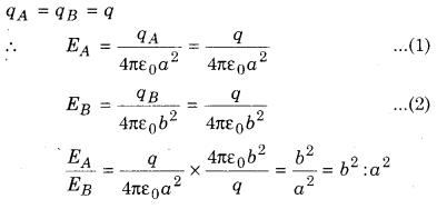 Gauss Law Class 12 RBSE Solutions