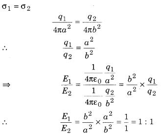 Gauss Theorem Class 12 Physics RBSE Solutions