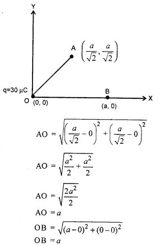 RBSE Class 12 Physics Chapter 3