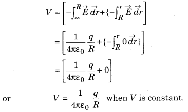 Chapter 3 Class 12 Physics RBSE