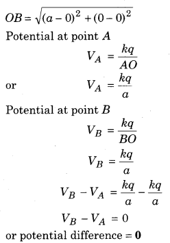 Class 12 Physics RBSE Solutions 3 Electric Potential