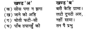 Sudama Swayam Kahan Nahin Jana Chahte The RBSE Class 8