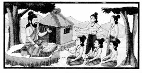 Chitra Lekhan In Sanskrit For Class 10 RBSE
