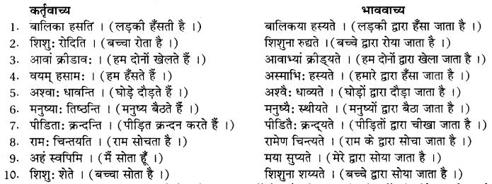 Vakya Parivartan In Sanskrit RBSE Class 10
