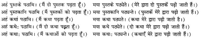 Vachya Parivartan In Sanskrit Class 10 RBSE
