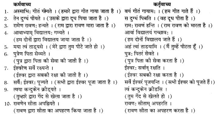 कर्मवाच्य के 10 उदाहरण In Sanskrit RBSE