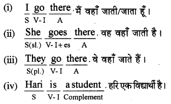 Tense For Class 5 In Hindi RBSE Solutions