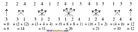 कक्षा 10 वैदिक गणित RBSE Solutions
