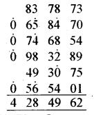 वैदिक गणित कक्षा 10 प्रश्नावली 1 पॉइंट एक RBSE Solutions