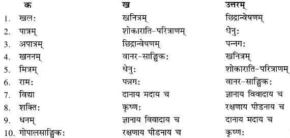 RBSE Solutions for Class 10 Sanskrit स्पन्दन Chapter 10 सुभाषित-रत्नानि