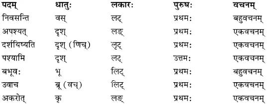 RBSE Solutions for Class 10 Sanskrit स्पन्दन Chapter 2 संघे शक्तिः