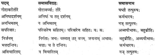 Sanghe Shakti Kaliyuge In Sanskrit RBSE Solutions Class 10