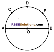 Ex 12.3 Class 10 RBSE Circle