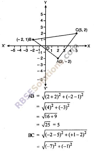 Class 10 RBSE Maths Solution Ch 9 Co-ordinate Geometry Ex 9.1