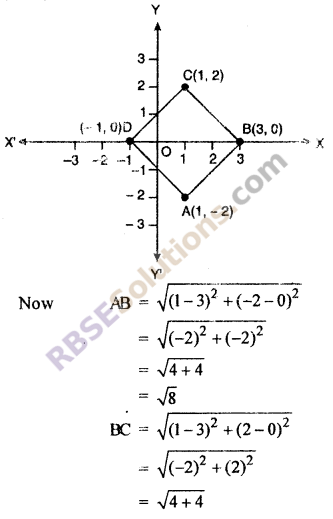 RBSE Maths Solution Class 10 Chapter 9 Co-ordinate Geometry Ex 9.1