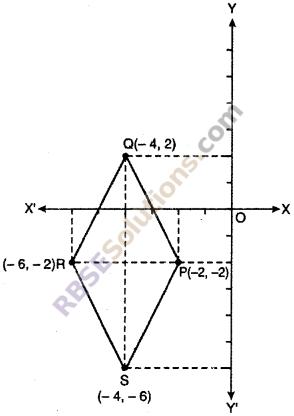 Class 10 RBSE Maths Chapter 9 Co-ordinate Geometry Ex 9.1