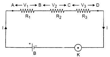 Electric Current Class 10 Electricity Current
