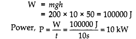Class 10 Science Chapter 11 Solutions
