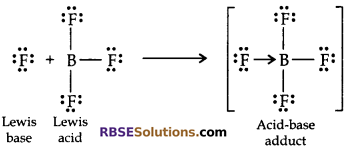 RBSE Class 10 Science Chapter 5 Question Answer Chemistry In Everyday Life