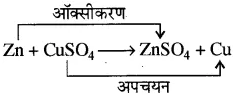 RBSE Solution Class 10 Science