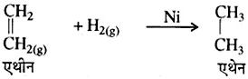 रासायनिक अभिक्रिया एवं उत्प्रेरक कक्षा 10