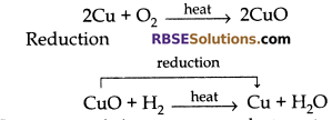 What Is Catalyst Class 10 Chemical Reaction And Catalyst