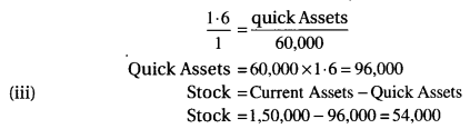 12th Accountancy RBSE Solutions Chapter 11