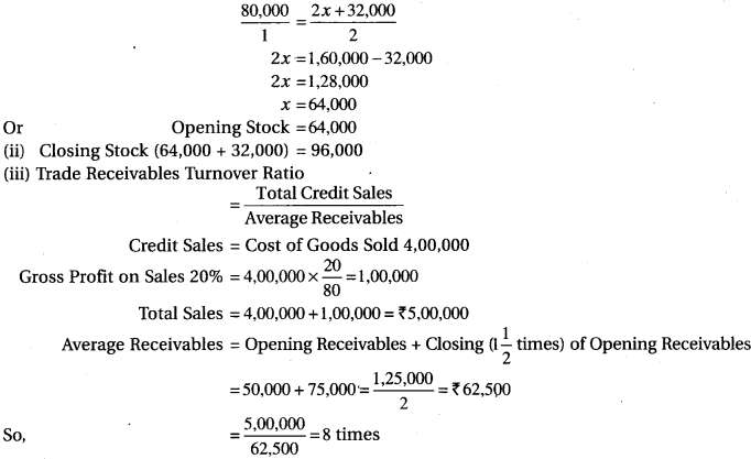 Class 12 Accountancy RBSE Solutions Chapter 11
